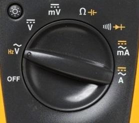 Meter dial